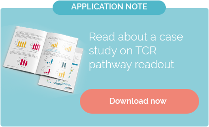 Read about a case study on TCR pathway readout