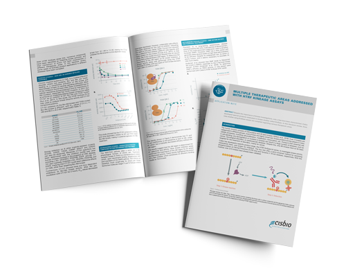 Download your literature review on the multiple use of KinEase assay kits